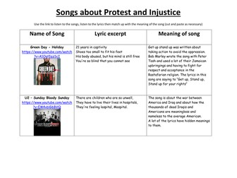 Justice : Injustice and Protest in Music