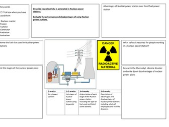 GCSE Physics : Nuclear power lesson resources by