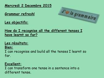 Different tenses, temps, present, futur, past, participe Y10 GCSE Revision