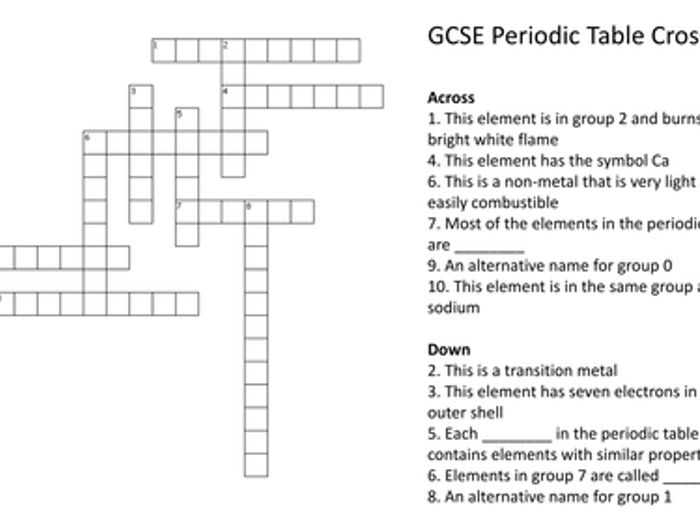Chapter 4 Elements And The Periodic Table Crossword Puzzle Answer