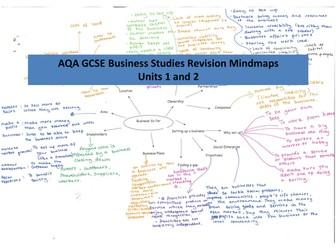 Business Revision Mindmaps AQA GCSE