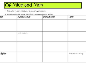 Extensive Of Mice and Men Powerpoint. Full SOW