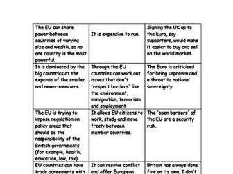 European Union EU - Brexit