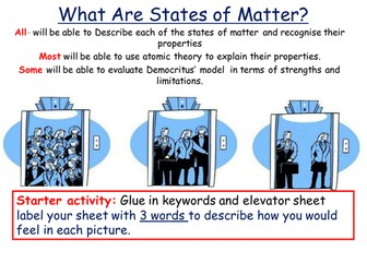 state of Matter: Solids, Liquids and Gases