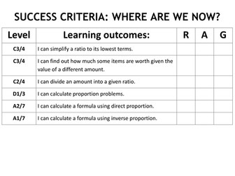 GCSE Ratio and Proportion - Notes and Worked Examples