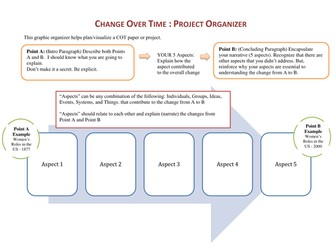 Historical Thinking: Change Over Time Organizer