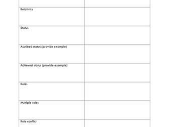 GCSE Sociology key terminology test B671