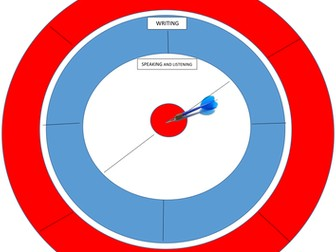 Pupil Targets/Teacher Assessment post levels: NEW