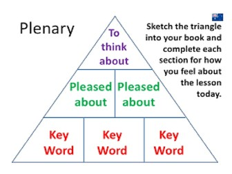 End of lesson and Plenary ideas