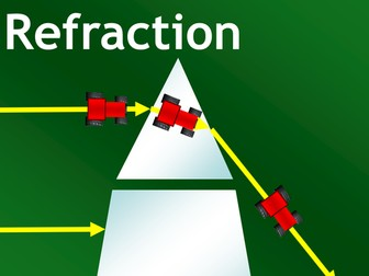 Refraction Introduction