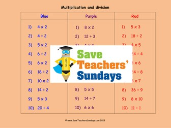KS1 Multiplication and Division Lessons Bundle / Pack (12 Lessons ...