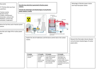 GCSE Physics extended writing templates 6 mark by