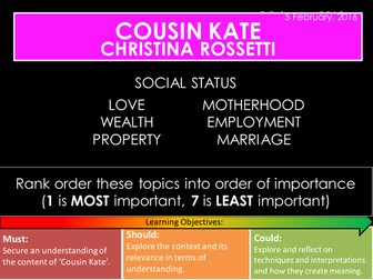 Cousin Kate - Christina Rossetti (Edexcel Conflict Poetry Cluster GCSE 1-9)
