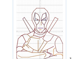 Deadpool - Superhero Coordinate Graph