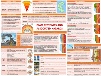 A2 Plate Tectonics