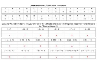 Negative Numbers Codebreakers
