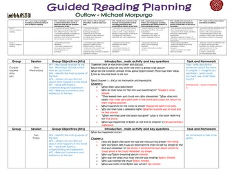 Outlaw Guided Reading Planning