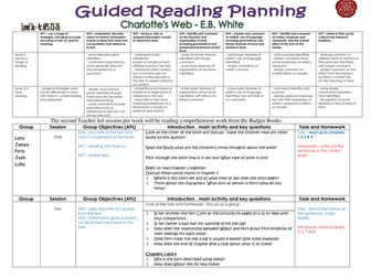 Charlotte's Web Guided Reading Planning