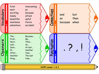 VCOP differentiated table mats