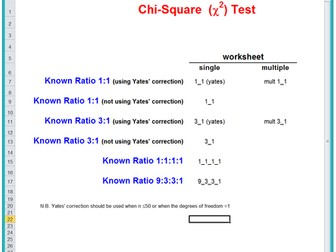 3.7.1 Statistics - Chi Squared Test Spreadsheet
