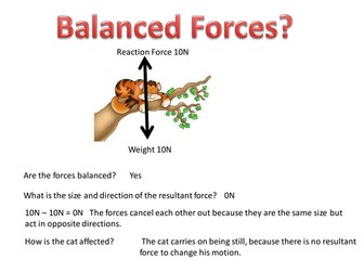 Balanced & Unbalanced Forces and Resultant Force