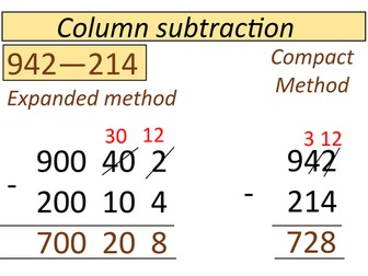 Column Addition and Subtraction Methods - poster by krowden ...