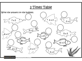 2-Times Table Worksheet