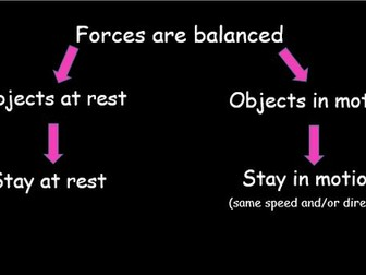 Forces - Resultant Forces