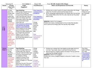 The Vikings - 6 week plan and PPT - Year 5