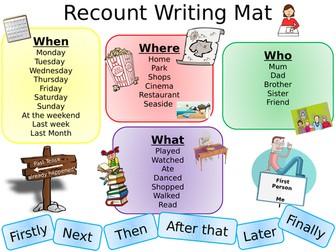 Recount writing mat. KS2 literacy