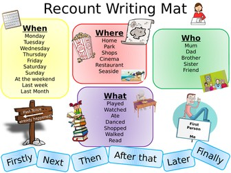 Recount Writing Mat and Activity