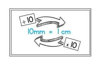 KS2: Measurement Conversion Pack