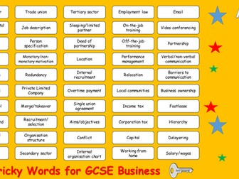 GCSE Business - A292 and A293 Tricky Words