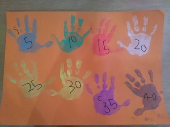Counting in 5s | Five Times Table
