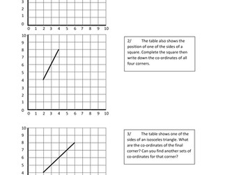 Worksheet to plot specified points and draw sides to complete a given polygon.