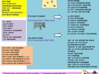 writing and speaking frame - leisure - past tense