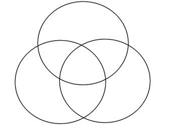 Venn Diagram Template Teaching Resources