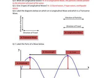 GCSE Double Award Science: Physics - Waves