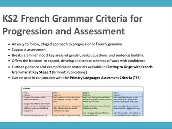 Primary Languages Curriculum Development Pack by