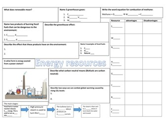 Energy Resources- Revision poster
