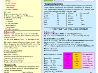 French literacy learning mats for KS3 & 4 to support independent writing and speaking
