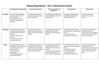 History Assessment Without Levels, Key Stage 3