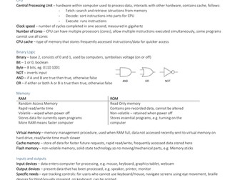 OCR GCSE A* COMPUTING REVISION NOTES (COMPLETE)