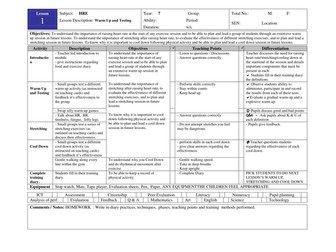 PE- Health Related Education Scheme