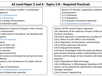 AQA Biology New A2 Specification Revision Diagrams for Topic 5, 6, 7 and 8 and Required Practicals