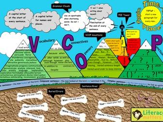 VCOP Literacy Land Mat or Display