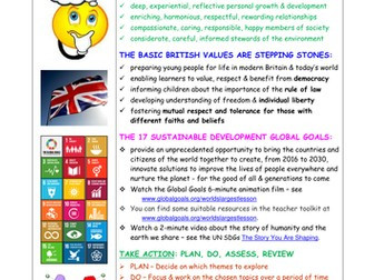 Ideas for PSHE schemes of work from September 2016 and onwards
