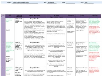 Fire and Ice cross curricular topic and literacy  planning for Key Stage 1