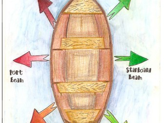 Boats (Where is Port, Starboard, Bow, Stern)