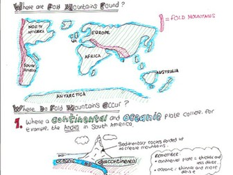 Fold Mountains: Revision Notes